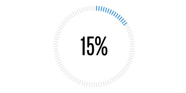 15%の円グラフ