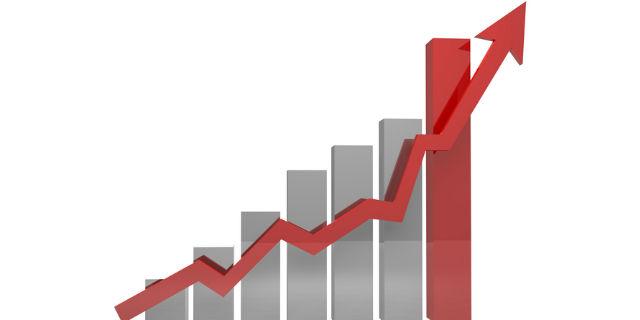 人口増加のグラフ