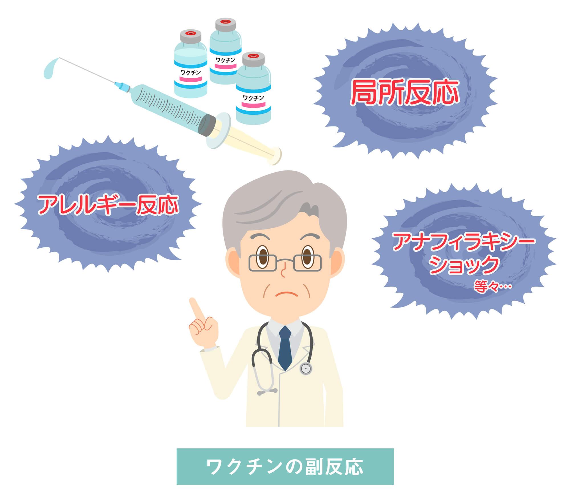 新型コロナウイルスワクチンの副作用